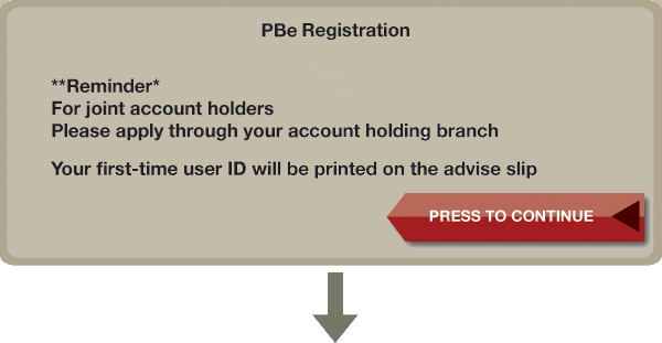 Public Bank Berhad - How Do I Apply?