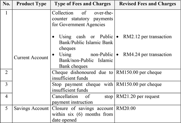 Public Bank Berhad - Announcements